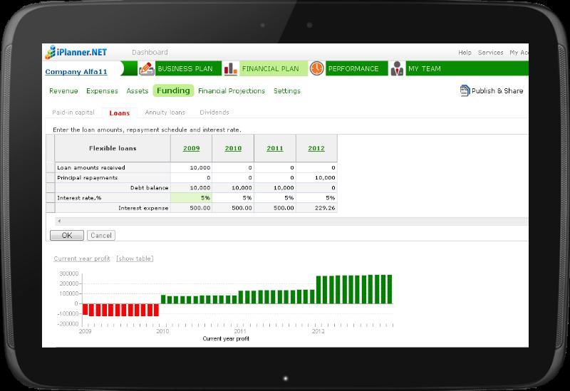 Business plan software online